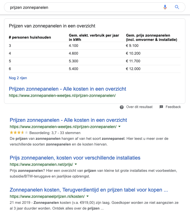 Featured snippet van een tabel in Google